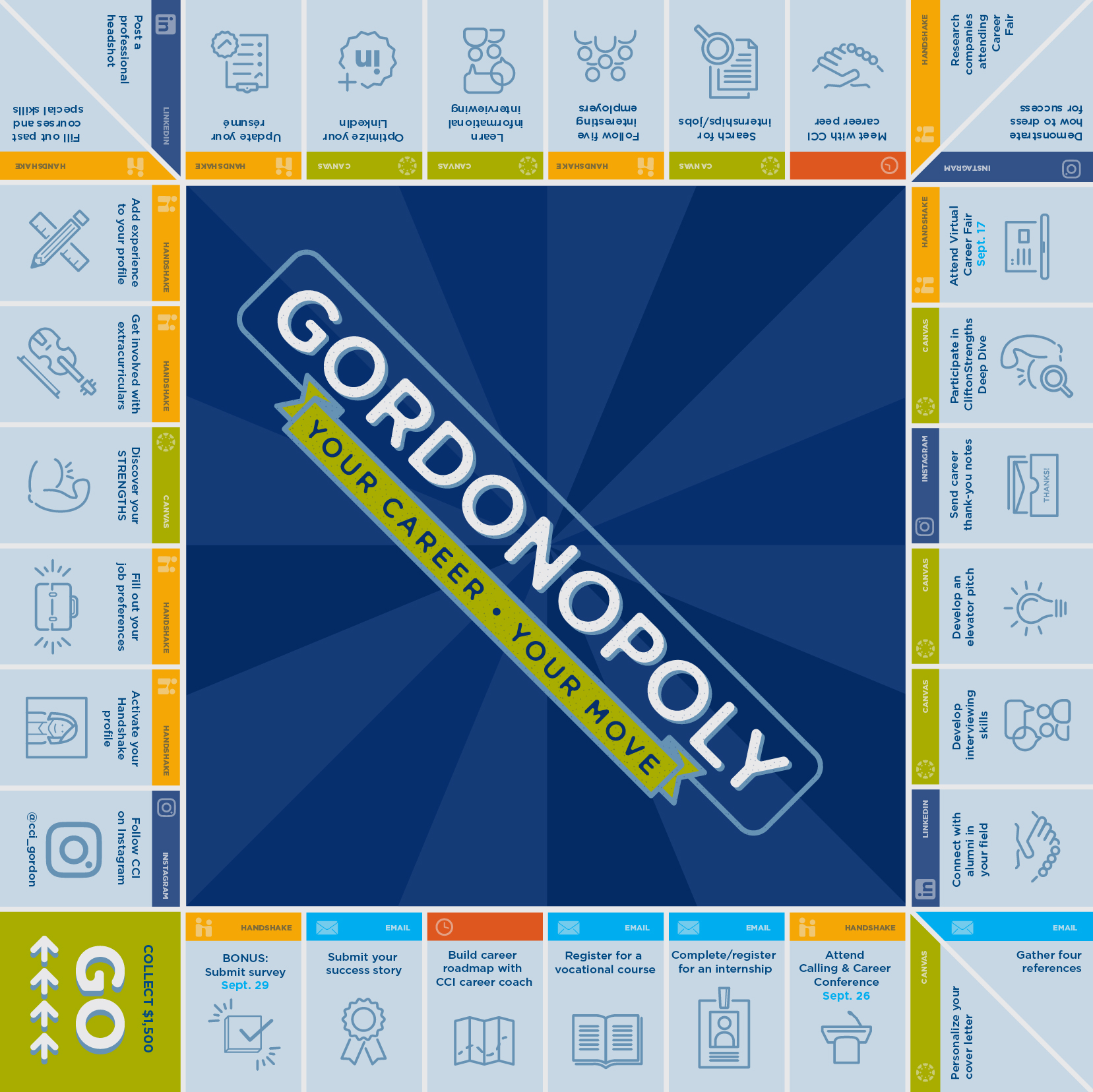 Gordonopoly Board