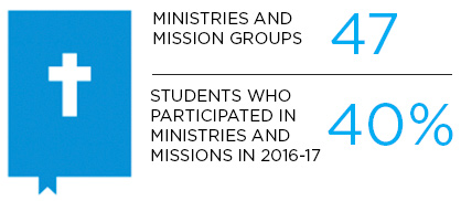 ministry and mission groups